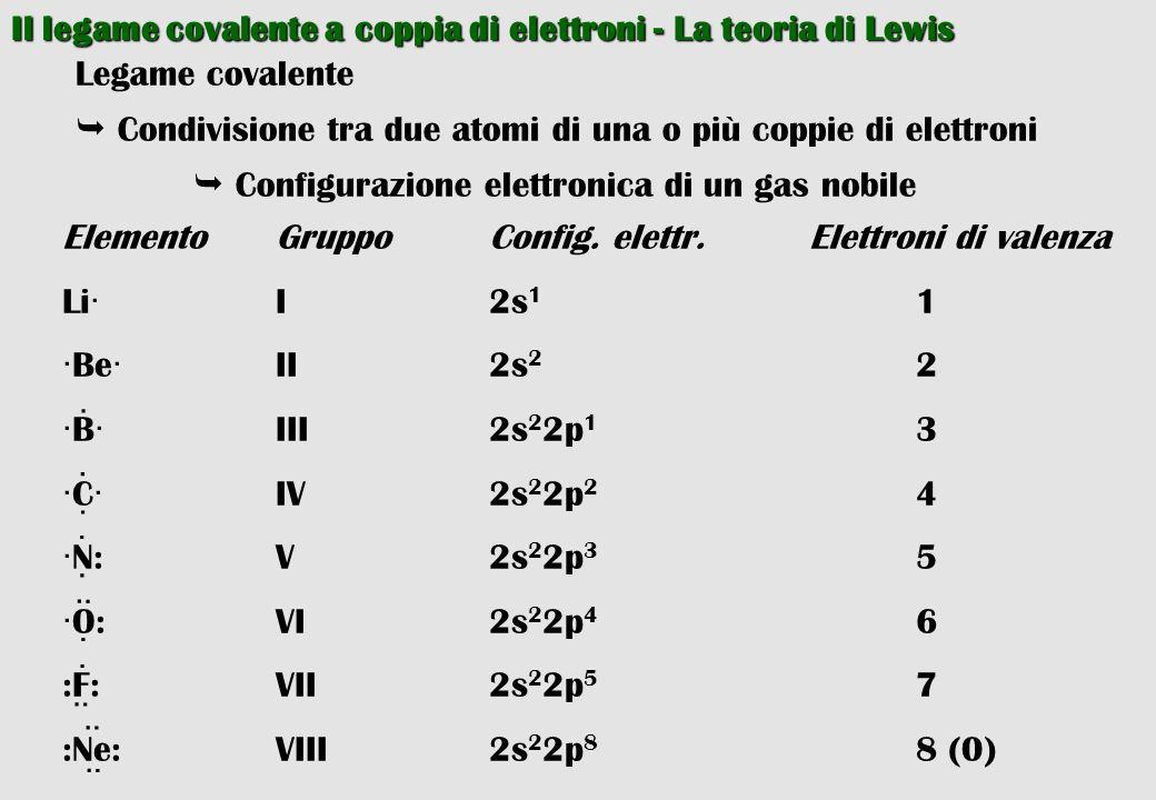 La teoria di Lewis H· + ·H  H:HH-H Isoelettronico con He :F· + ·F:  :F:F::F-F: : : : : : : : : : : : : Isoelettronico con Ne ottetto completo H· + ·F:  H:F:H-F: : : : : : : E H-H = 436 kJ/mol Coppie solitarie (non condivise) Coppia di legame LEGAMI SINGOLI