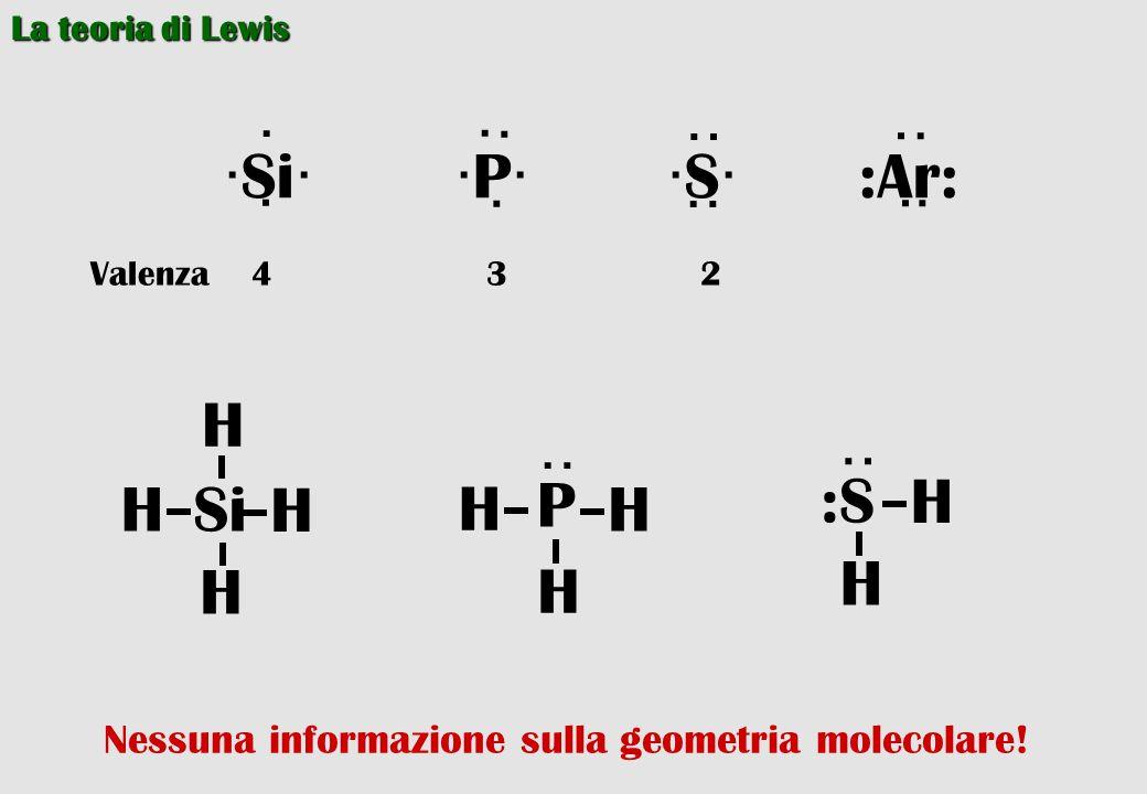 La teoria di Lewis ·Si· ·P· ·S·:Ar: · · · · · ·· ·· ·· ·· Valenza 4 3 2 Si H H H H ·· P H H H ·· :S H H Nessuna informazione sulla geometria molecolar