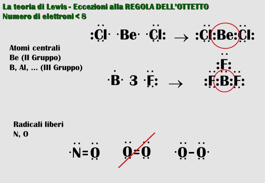 La teoria di Lewis - Eccezioni alla REGOLA DELL'OTTETTO Numero di elettroni < 8 ·Be· ·· ·· :Cl· ·· ·· ·Cl:  ·· ·· :Cl:Be:Cl: ·· ·· Atomi centrali Be