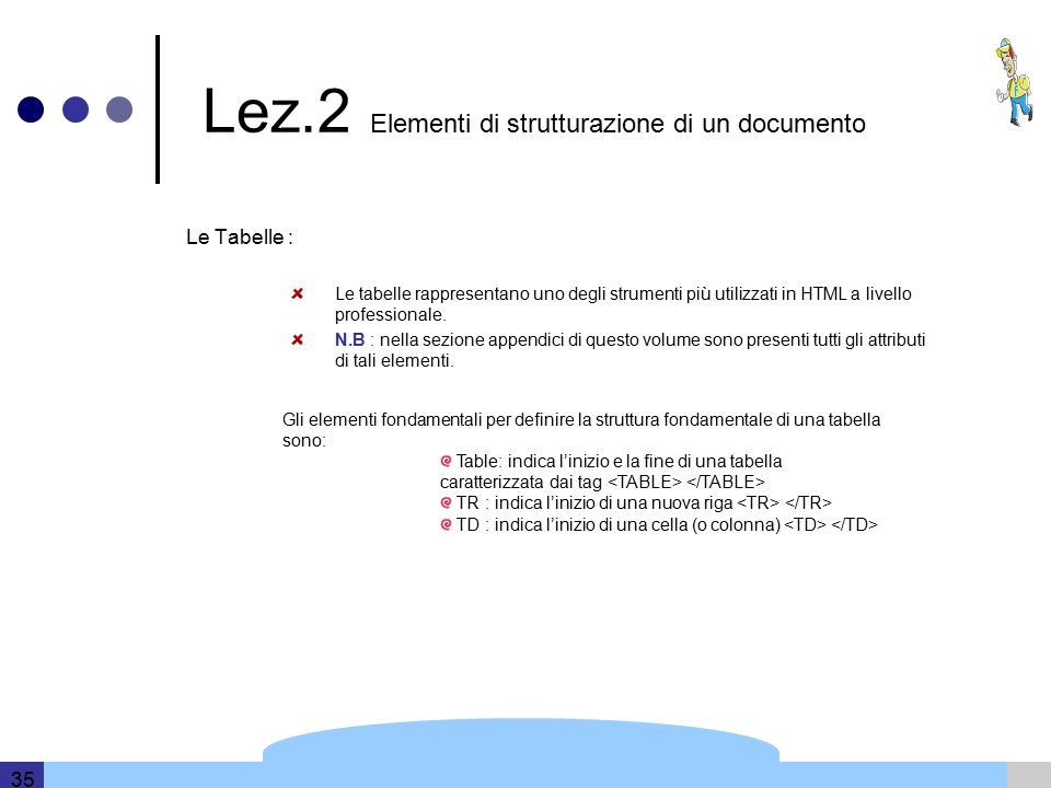 Template and information based on data provided by DERI 35 Lez.2 Elementi di strutturazione di un documento Le Tabelle : Le tabelle rappresentano uno degli strumenti più utilizzati in HTML a livello professionale.