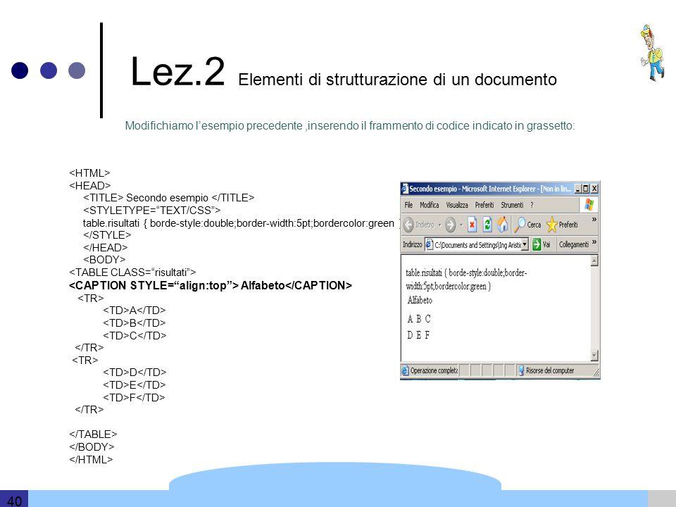 Template and information based on data provided by DERI 40 Lez.2 Elementi di strutturazione di un documento Secondo esempio table.risultati { borde-style:double;border-width:5pt;bordercolor:green } Alfabeto A B C D E F Modifichiamo l'esempio precedente,inserendo il frammento di codice indicato in grassetto: