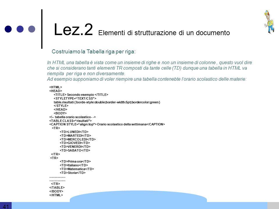 Template and information based on data provided by DERI 41 Lez.2 Elementi di strutturazione di un documento Costruiamo la Tabella riga per riga: In HTML una tabella è vista come un insieme di righe e non un insieme di colonne, questo vuol dire che si considerano tanti elementi TR composti da tante celle (TD) dunque una tabella in HTML va riempita per riga e non diversamente.