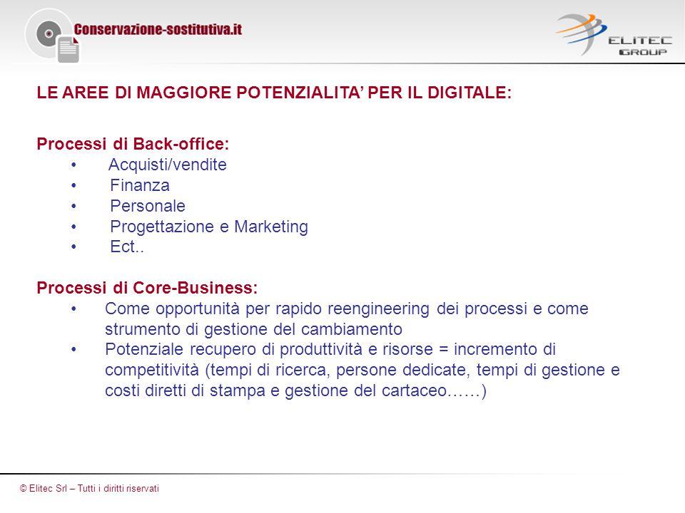 LE AREE DI MAGGIORE POTENZIALITA' PER IL DIGITALE: Processi di Back-office: Acquisti/vendite Finanza Personale Progettazione e Marketing Ect..
