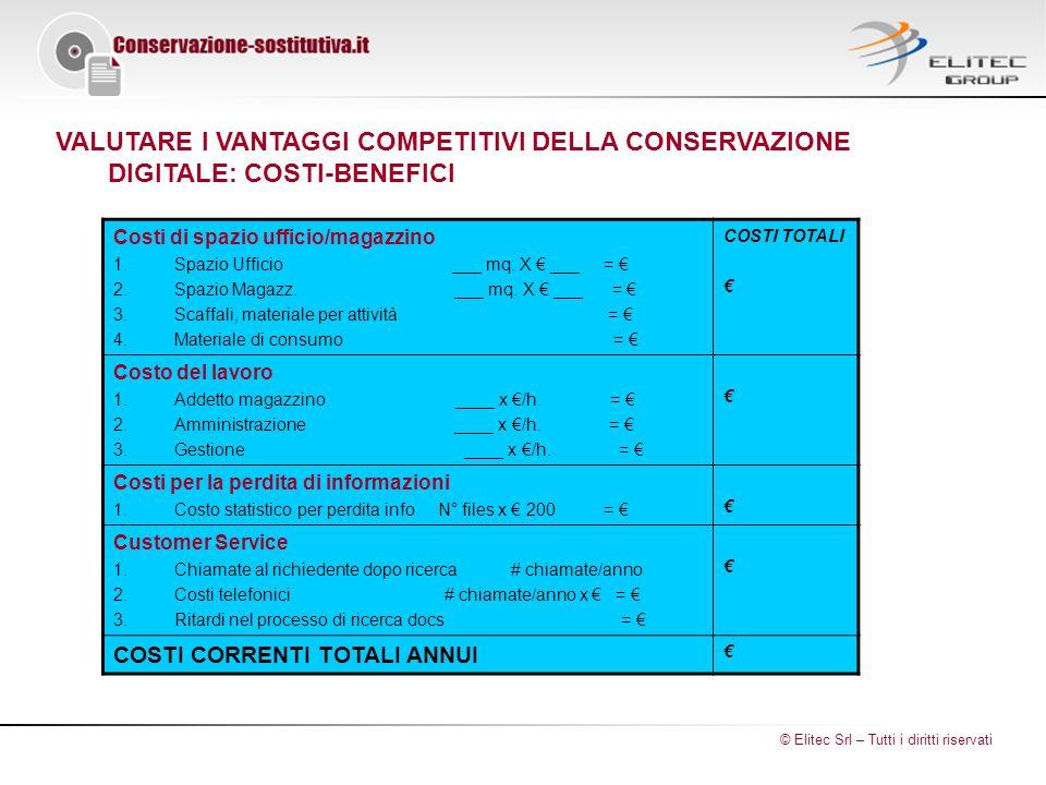 VALUTARE I VANTAGGI COMPETITIVI DELLA CONSERVAZIONE DIGITALE: COSTI-BENEFICI Costi di spazio ufficio/magazzino 1.Spazio Ufficio ___ mq.