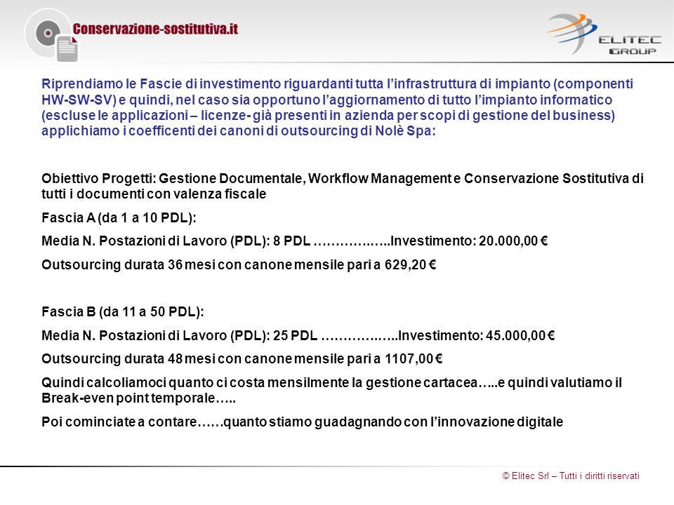 © Elitec Srl – Tutti i diritti riservati Riprendiamo le Fascie di investimento riguardanti tutta l'infrastruttura di impianto (componenti HW-SW-SV) e quindi, nel caso sia opportuno l'aggiornamento di tutto l'impianto informatico (escluse le applicazioni – licenze- già presenti in azienda per scopi di gestione del business) applichiamo i coefficenti dei canoni di outsourcing di Nolè Spa: Obiettivo Progetti: Gestione Documentale, Workflow Management e Conservazione Sostitutiva di tutti i documenti con valenza fiscale Fascia A (da 1 a 10 PDL): Media N.