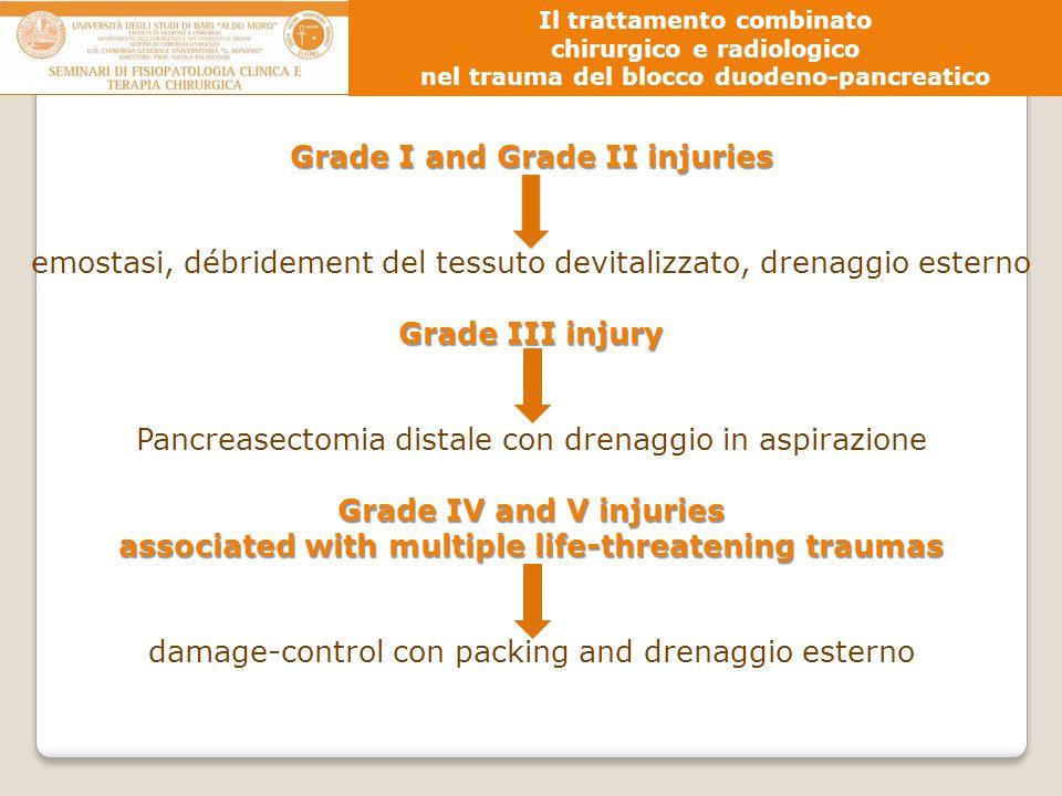 Grade I and Grade II injuries emostasi, débridement del tessuto devitalizzato, drenaggio esterno Grade III injury Pancreasectomia distale con drenaggi