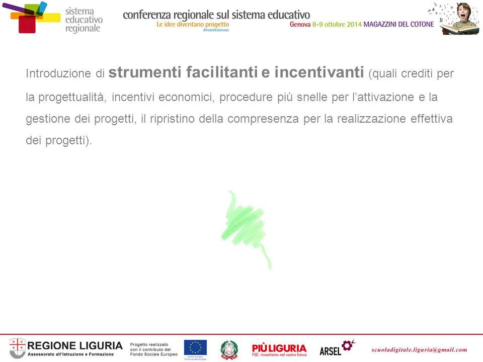 Introduzione di strumenti facilitanti e incentivanti (quali crediti per la progettualità, incentivi economici, procedure più snelle per l'attivazione e la gestione dei progetti, il ripristino della compresenza per la realizzazione effettiva dei progetti).