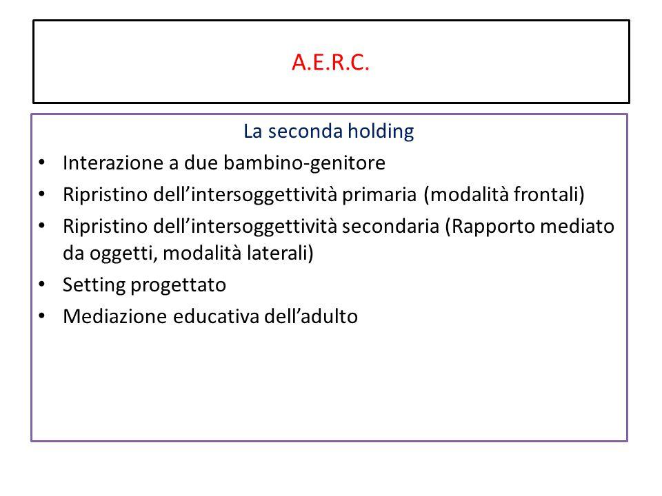 A.E.R.C. La seconda holding Interazione a due bambino-genitore Ripristino dell'intersoggettività primaria (modalità frontali) Ripristino dell'intersog