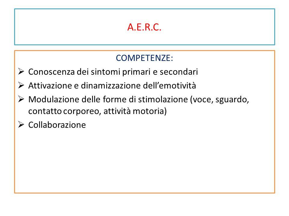 A.E.R.C. COMPETENZE:  Conoscenza dei sintomi primari e secondari  Attivazione e dinamizzazione dell'emotività  Modulazione delle forme di stimolazi