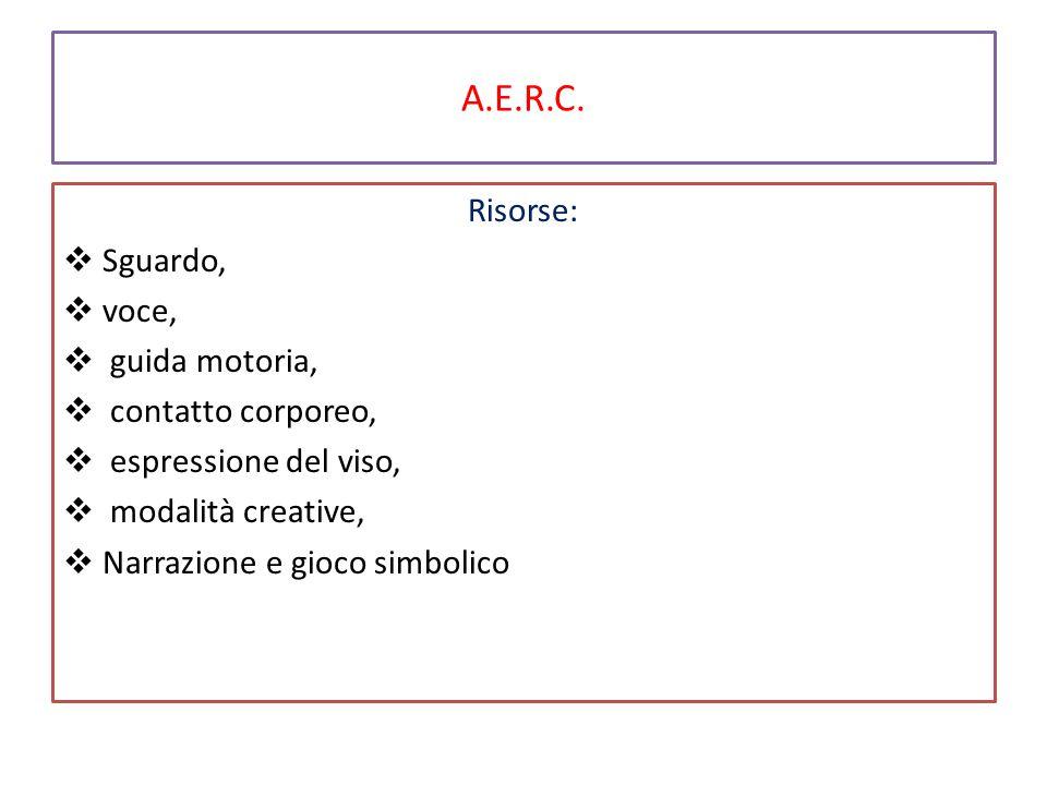 A.E.R.C. Risorse:  Sguardo,  voce,  guida motoria,  contatto corporeo,  espressione del viso,  modalità creative,  Narrazione e gioco simbolico