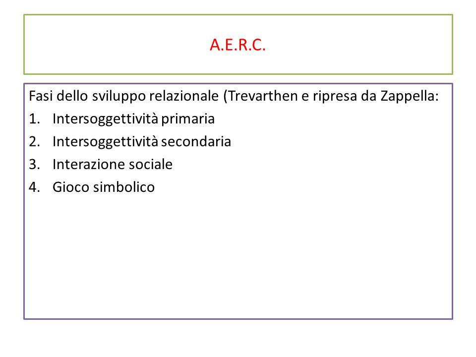 A.E.R.C. Fasi dello sviluppo relazionale (Trevarthen e ripresa da Zappella: 1.Intersoggettività primaria 2.Intersoggettività secondaria 3.Interazione