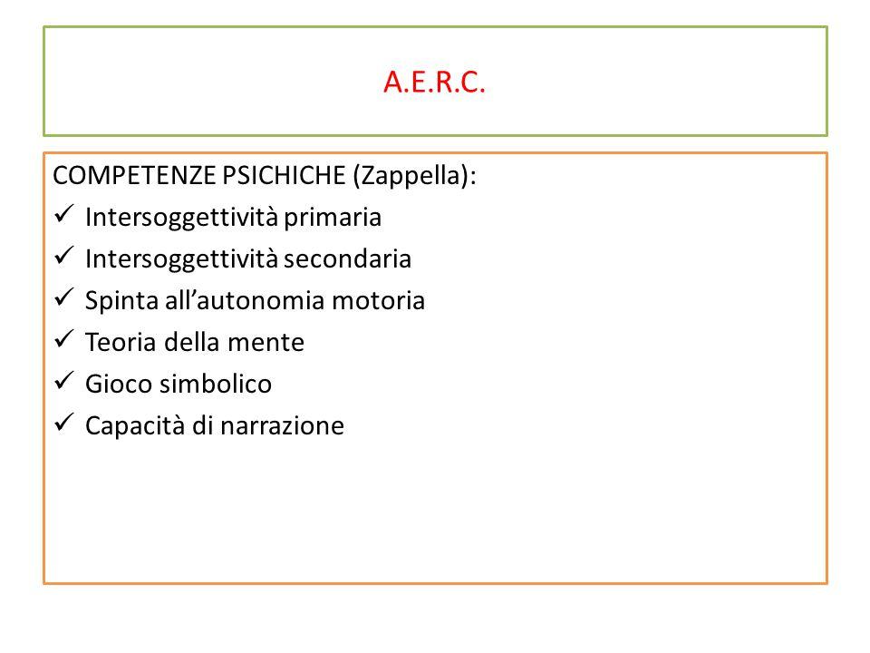 A.E.R.C. COMPETENZE PSICHICHE (Zappella): Intersoggettività primaria Intersoggettività secondaria Spinta all'autonomia motoria Teoria della mente Gioc