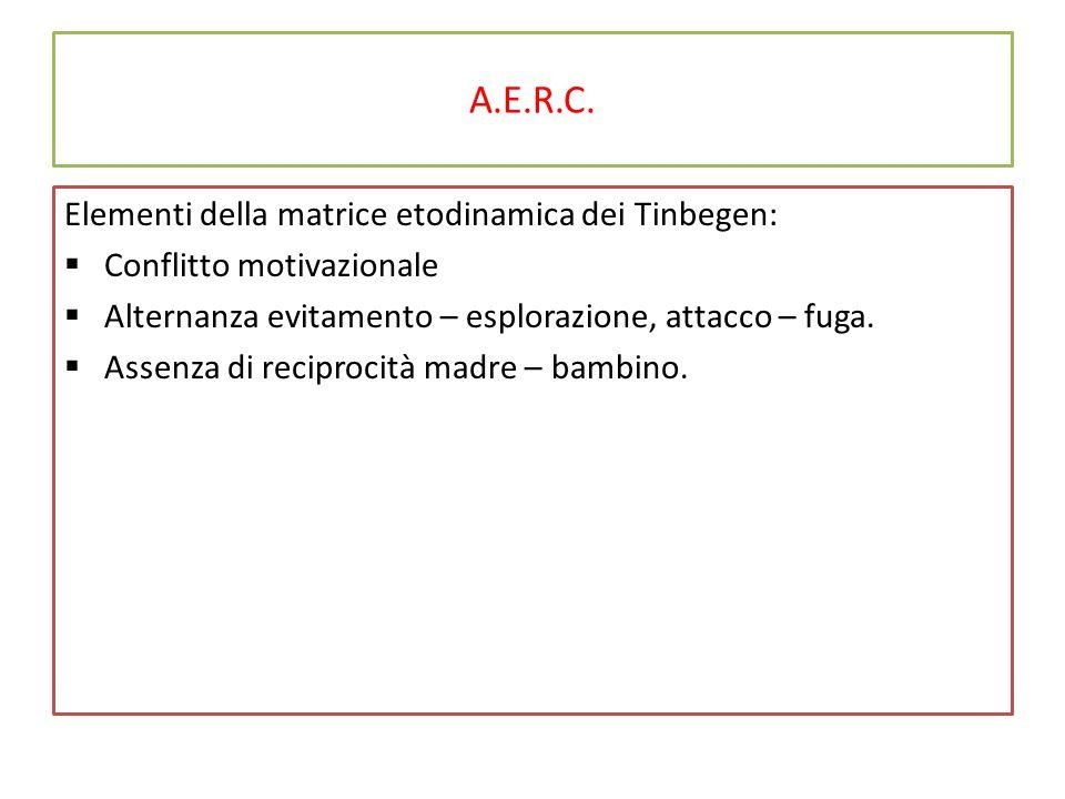 A.E.R.C. Elementi della matrice etodinamica dei Tinbegen:  Conflitto motivazionale  Alternanza evitamento – esplorazione, attacco – fuga.  Assenza