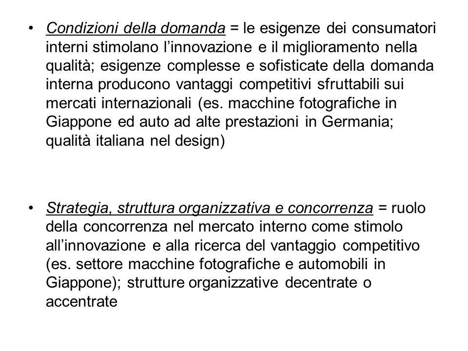 Condizioni della domanda = le esigenze dei consumatori interni stimolano l'innovazione e il miglioramento nella qualità; esigenze complesse e sofistic