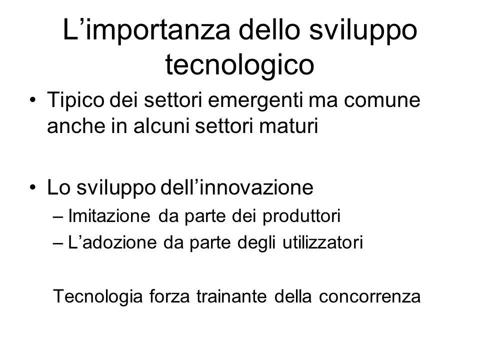 L'importanza dello sviluppo tecnologico Tipico dei settori emergenti ma comune anche in alcuni settori maturi Lo sviluppo dell'innovazione –Imitazione