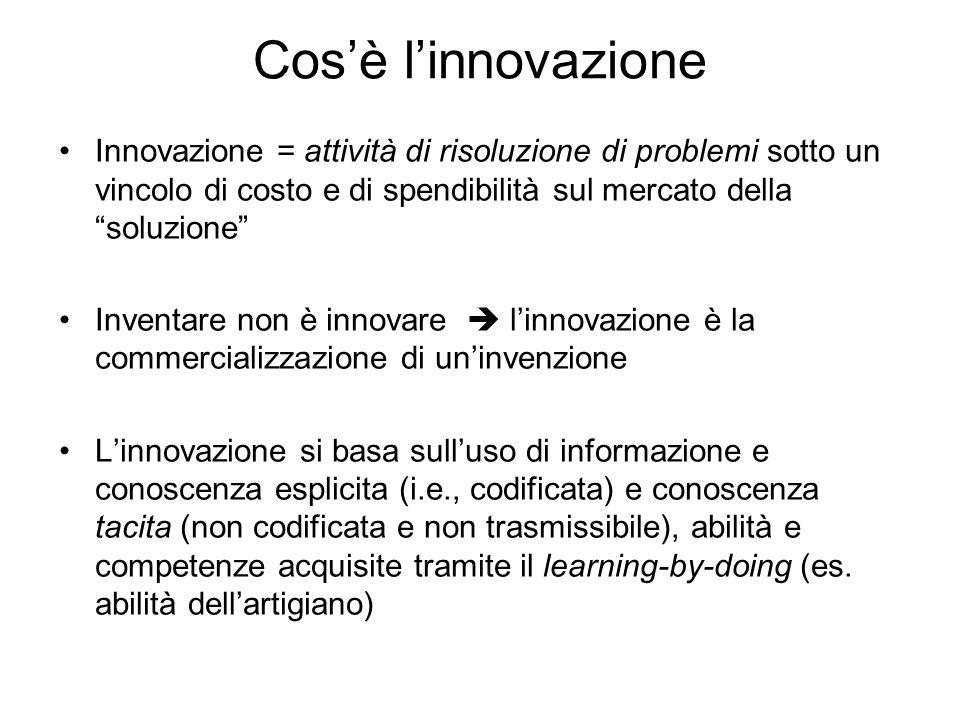 """Cos'è l'innovazione Innovazione = attività di risoluzione di problemi sotto un vincolo di costo e di spendibilità sul mercato della """"soluzione"""" Invent"""
