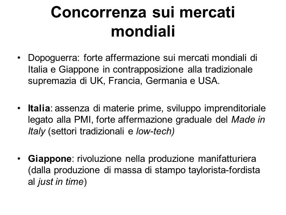 Concorrenza sui mercati mondiali Dopoguerra: forte affermazione sui mercati mondiali di Italia e Giappone in contrapposizione alla tradizionale suprem