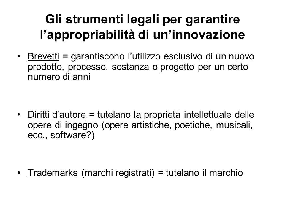Gli strumenti legali per garantire l'appropriabilità di un'innovazione Brevetti = garantiscono l'utilizzo esclusivo di un nuovo prodotto, processo, so