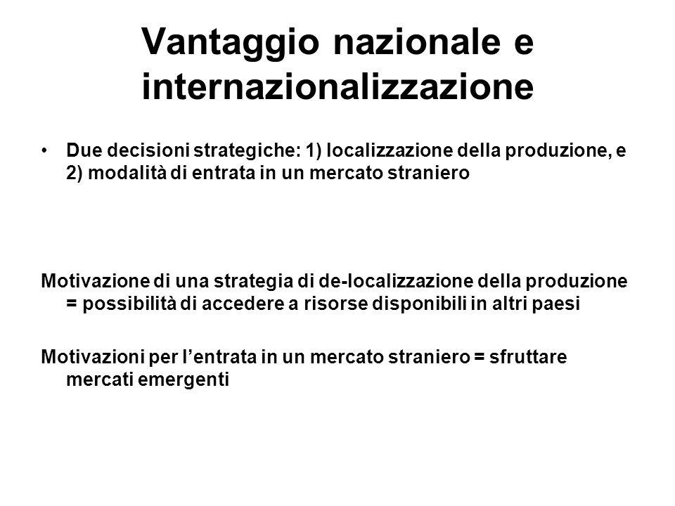 Vantaggio nazionale e internazionalizzazione Due decisioni strategiche: 1) localizzazione della produzione, e 2) modalità di entrata in un mercato str