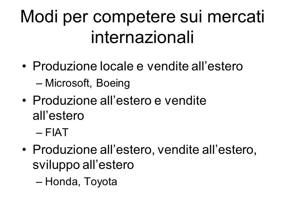 Modi per competere sui mercati internazionali Produzione locale e vendite all'estero –Microsoft, Boeing Produzione all'estero e vendite all'estero –FI