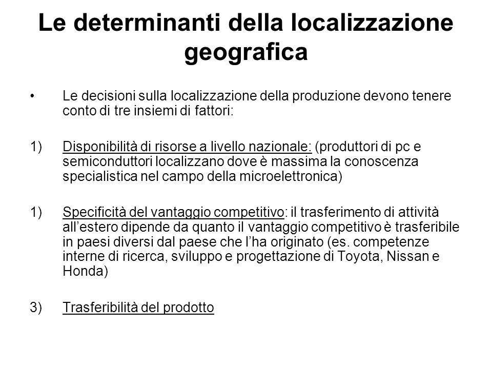 Le determinanti della localizzazione geografica Le decisioni sulla localizzazione della produzione devono tenere conto di tre insiemi di fattori: 1)Di