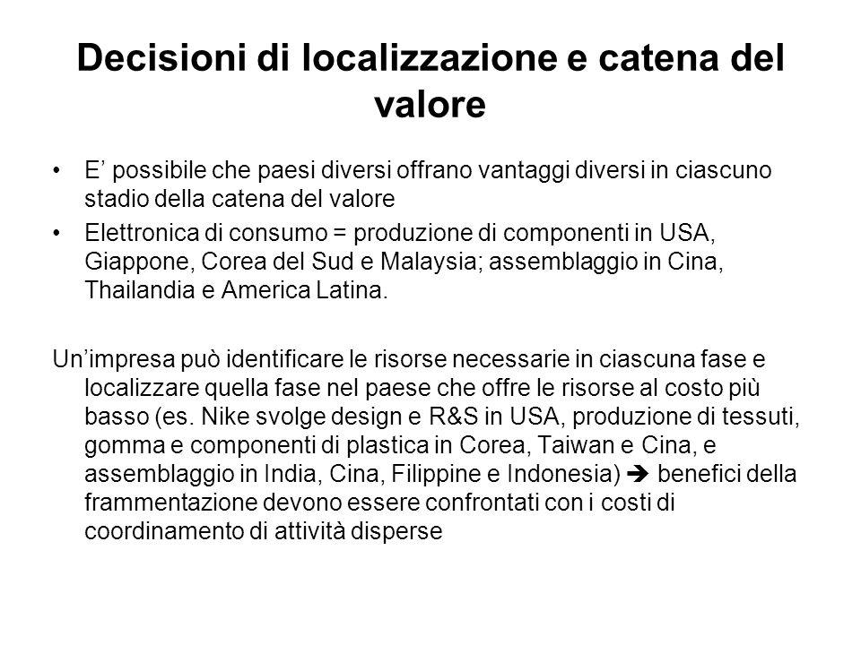Decisioni di localizzazione e catena del valore E' possibile che paesi diversi offrano vantaggi diversi in ciascuno stadio della catena del valore Ele