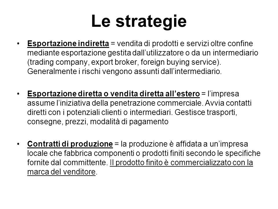 Le strategie Esportazione indiretta = vendita di prodotti e servizi oltre confine mediante esportazione gestita dall'utilizzatore o da un intermediari