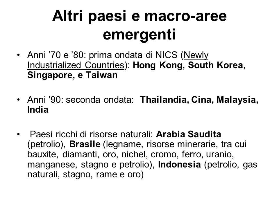 Altri paesi e macro-aree emergenti Anni '70 e '80: prima ondata di NICS (Newly Industrialized Countries): Hong Kong, South Korea, Singapore, e Taiwan