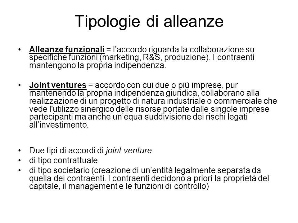 Tipologie di alleanze Alleanze funzionali = l'accordo riguarda la collaborazione su specifiche funzioni (marketing, R&S, produzione). I contraenti man