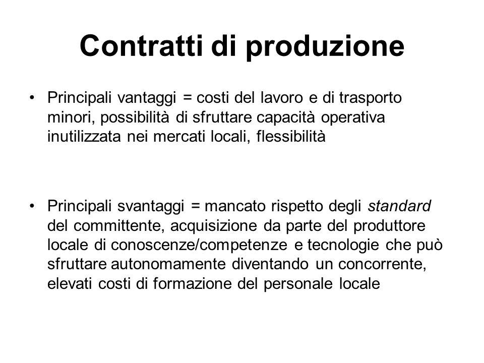 Contratti di produzione Principali vantaggi = costi del lavoro e di trasporto minori, possibilità di sfruttare capacità operativa inutilizzata nei mer