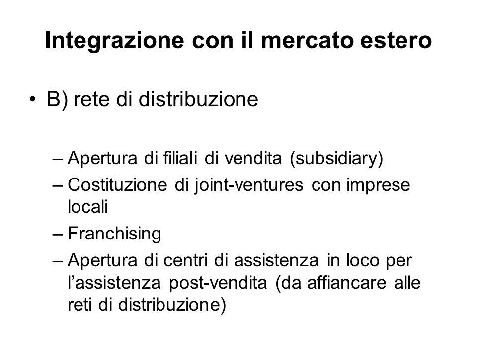 B) rete di distribuzione –Apertura di filiali di vendita (subsidiary) –Costituzione di joint-ventures con imprese locali –Franchising –Apertura di cen
