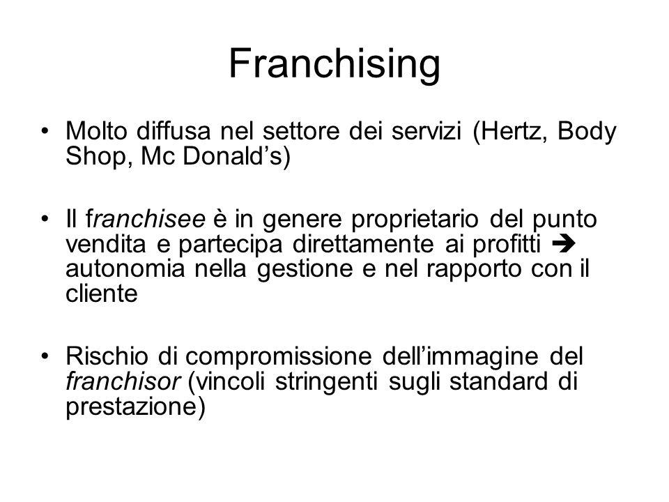 Franchising Molto diffusa nel settore dei servizi (Hertz, Body Shop, Mc Donald's) Il franchisee è in genere proprietario del punto vendita e partecipa