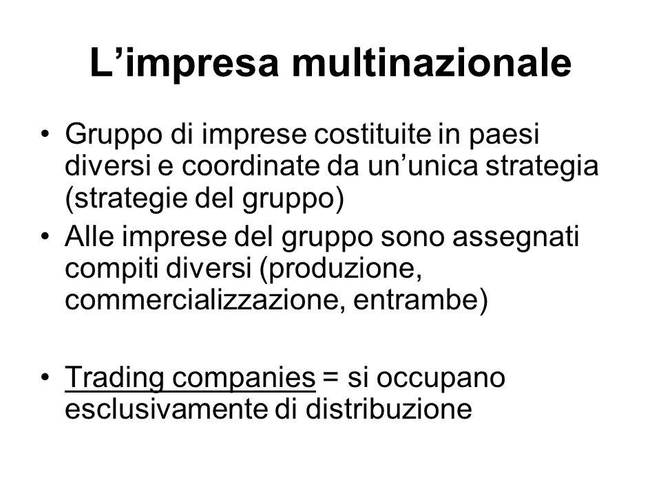 L'impresa multinazionale Gruppo di imprese costituite in paesi diversi e coordinate da un'unica strategia (strategie del gruppo) Alle imprese del grup