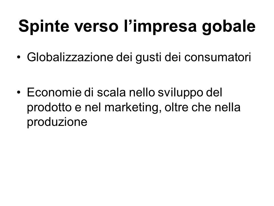 Spinte verso l'impresa gobale Globalizzazione dei gusti dei consumatori Economie di scala nello sviluppo del prodotto e nel marketing, oltre che nella