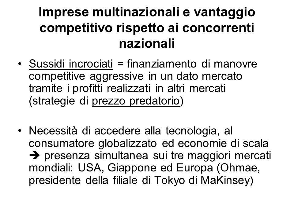 Imprese multinazionali e vantaggio competitivo rispetto ai concorrenti nazionali Sussidi incrociati = finanziamento di manovre competitive aggressive