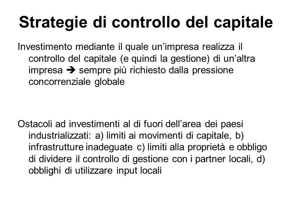 Strategie di controllo del capitale Investimento mediante il quale un'impresa realizza il controllo del capitale (e quindi la gestione) di un'altra im