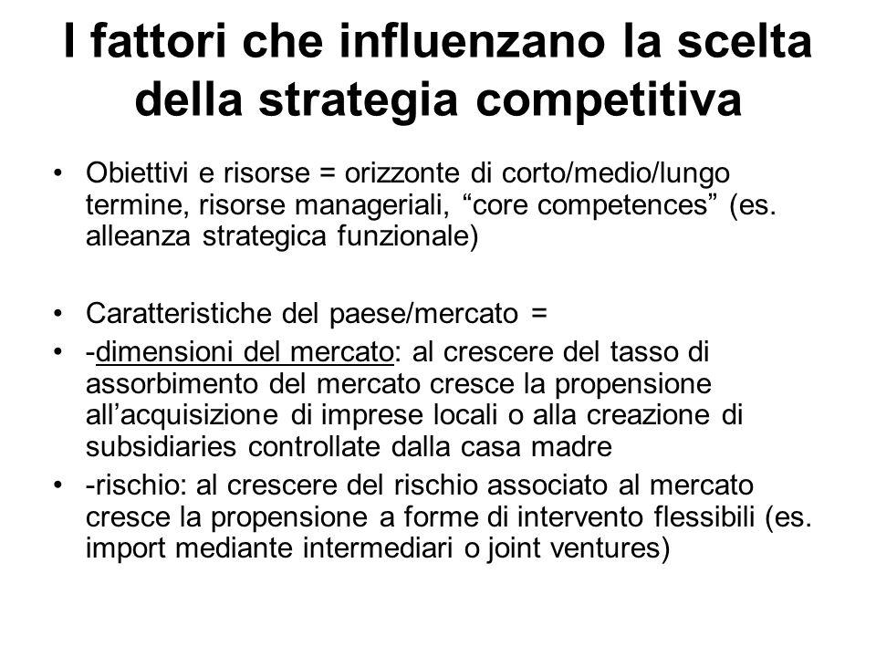 """I fattori che influenzano la scelta della strategia competitiva Obiettivi e risorse = orizzonte di corto/medio/lungo termine, risorse manageriali, """"co"""