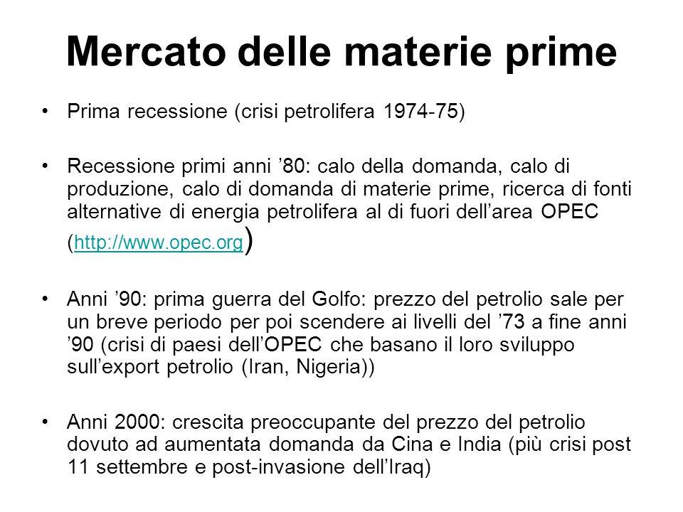 Mercato delle materie prime Prima recessione (crisi petrolifera 1974-75) Recessione primi anni '80: calo della domanda, calo di produzione, calo di do