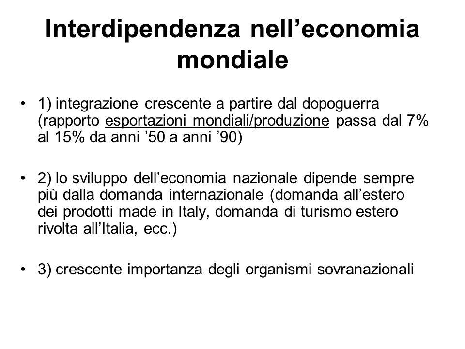 Interdipendenza nell'economia mondiale 1) integrazione crescente a partire dal dopoguerra (rapporto esportazioni mondiali/produzione passa dal 7% al 1
