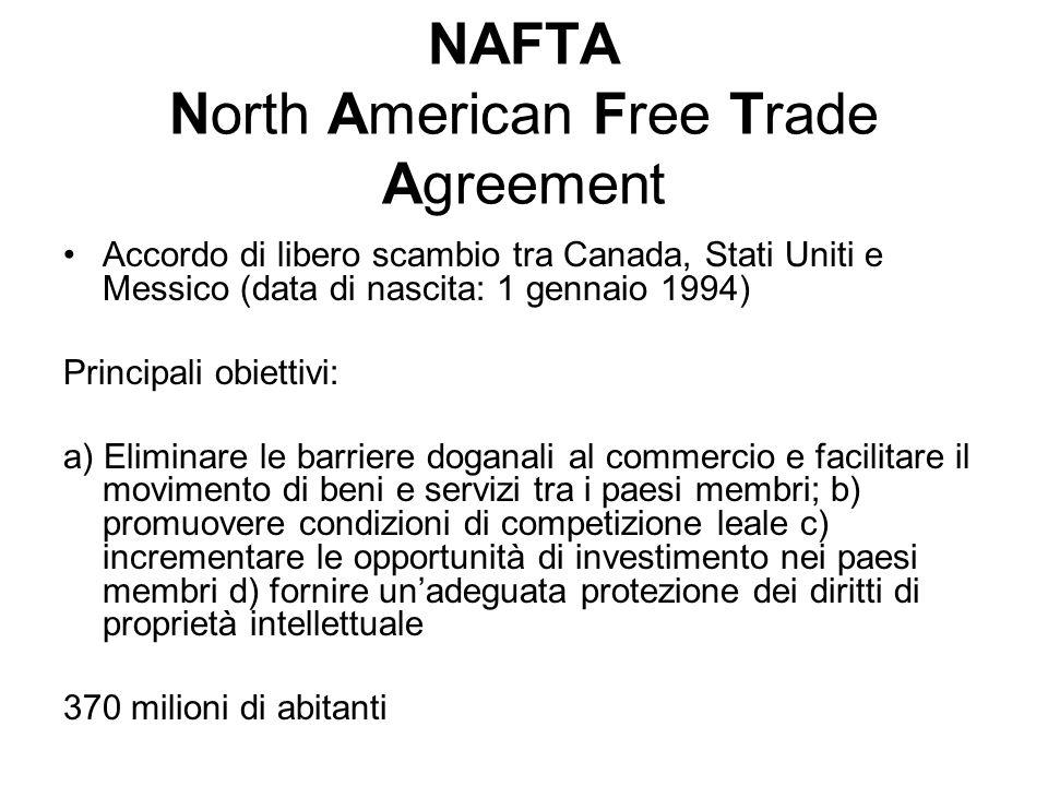 NAFTA North American Free Trade Agreement Accordo di libero scambio tra Canada, Stati Uniti e Messico (data di nascita: 1 gennaio 1994) Principali obi