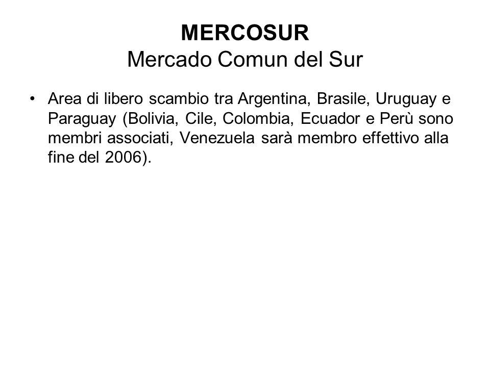 MERCOSUR Mercado Comun del Sur Area di libero scambio tra Argentina, Brasile, Uruguay e Paraguay (Bolivia, Cile, Colombia, Ecuador e Perù sono membri