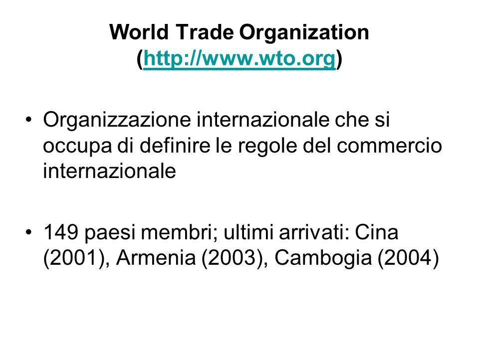 World Trade Organization (http://www.wto.org)http://www.wto.org Organizzazione internazionale che si occupa di definire le regole del commercio intern