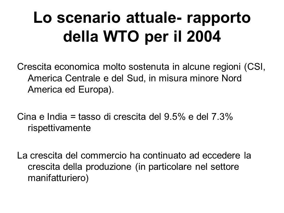 Lo scenario attuale- rapporto della WTO per il 2004 Crescita economica molto sostenuta in alcune regioni (CSI, America Centrale e del Sud, in misura m
