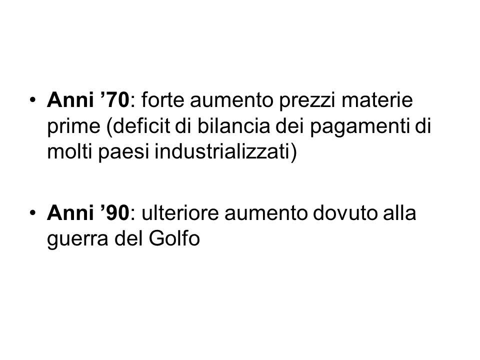 Anni '70: forte aumento prezzi materie prime (deficit di bilancia dei pagamenti di molti paesi industrializzati) Anni '90: ulteriore aumento dovuto al