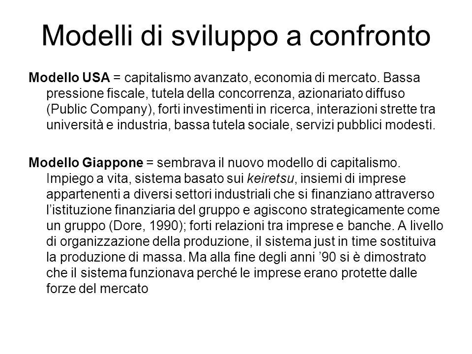 Modelli di sviluppo a confronto Modello USA = capitalismo avanzato, economia di mercato. Bassa pressione fiscale, tutela della concorrenza, azionariat
