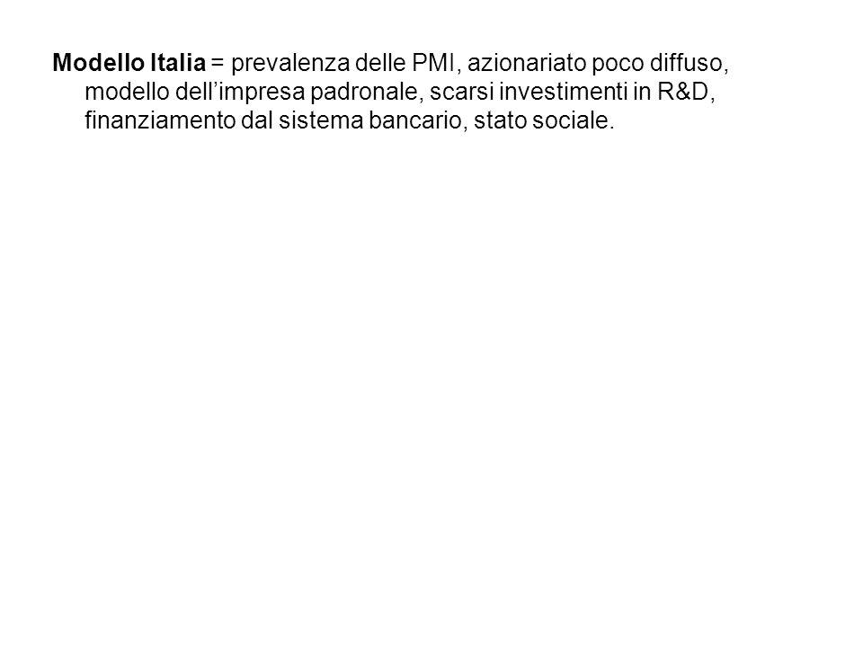 Modello Italia = prevalenza delle PMI, azionariato poco diffuso, modello dell'impresa padronale, scarsi investimenti in R&D, finanziamento dal sistema