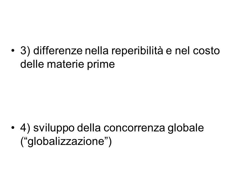 """3) differenze nella reperibilità e nel costo delle materie prime 4) sviluppo della concorrenza globale (""""globalizzazione"""")"""