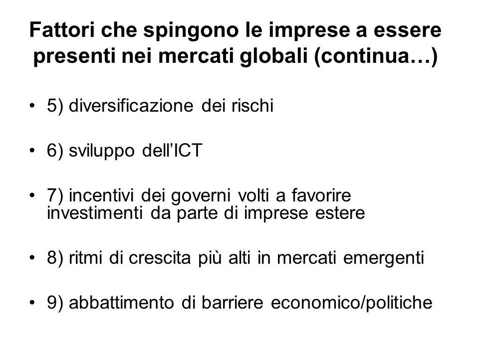 5) diversificazione dei rischi 6) sviluppo dell'ICT 7) incentivi dei governi volti a favorire investimenti da parte di imprese estere 8) ritmi di cres