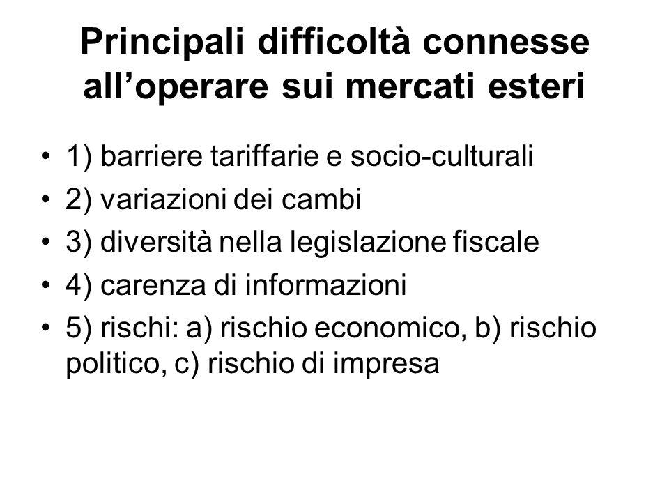 Principali difficoltà connesse all'operare sui mercati esteri 1) barriere tariffarie e socio-culturali 2) variazioni dei cambi 3) diversità nella legi