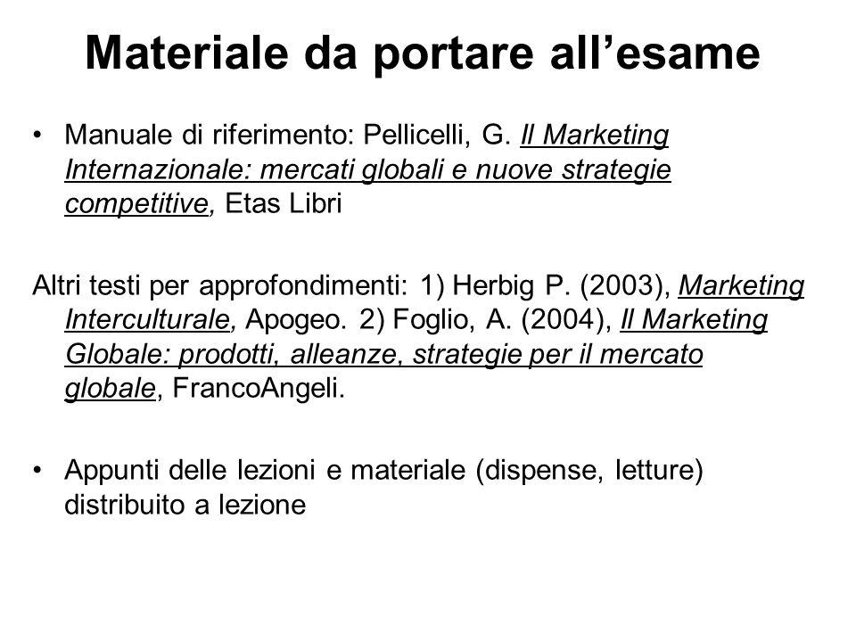 Materiale da portare all'esame Manuale di riferimento: Pellicelli, G. Il Marketing Internazionale: mercati globali e nuove strategie competitive, Etas